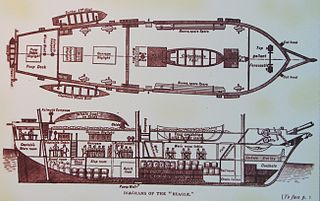 HMS Beagle, plans thereof. Links to the HMS Beagle project, raising funds to build a replica of Darwin's HMS Beagle
