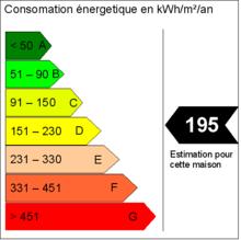 năng lượng tiêu thụ