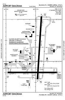 Cherry Capital Airport  Wikipedia