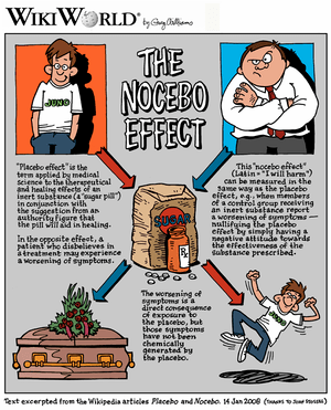 """WikiWorld comic about """"The Nocebo Effect,..."""