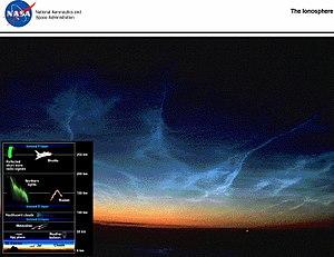 Figura da luminescência atmosférica vista do espaço, à esquerda embaixo, o diagrama esquemático da ionosfera