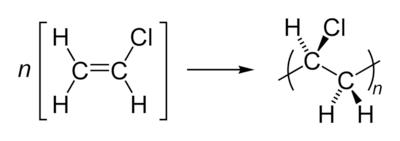 La polimerización de cloruro de vinilo