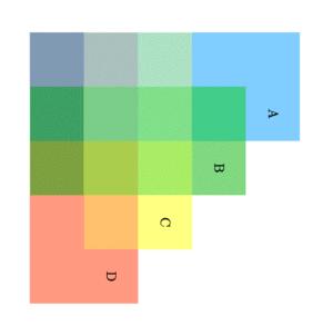 Venn diagram ABCD RGB