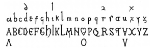 Alphabet in Visigothic script, low and upper c...