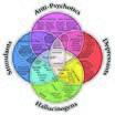Drug Chart Color.jpg
