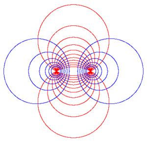 Apollonian circles