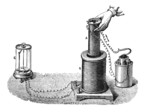 Faraday's experiment with induction between co...