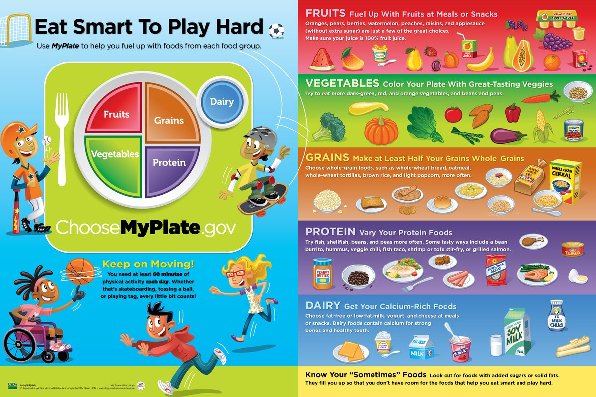 File Eat Smart To Play Hard