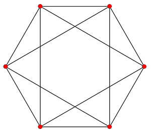 English: Birectified_3-cube graph (octahedron)