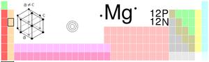 Magnesium deficiency (medicine)