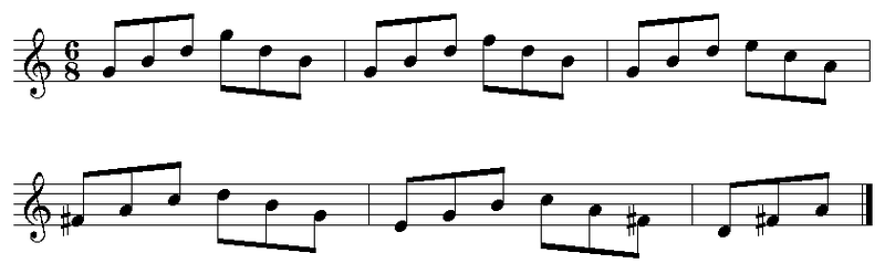 File:Bach Arpeggio from Jesu, Joy of Man's Desiring.png