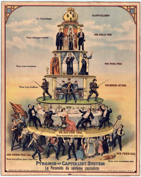 ファイル:Anti-capitalism color— Restored.png