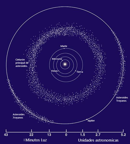 File:Asteroid Belt.png