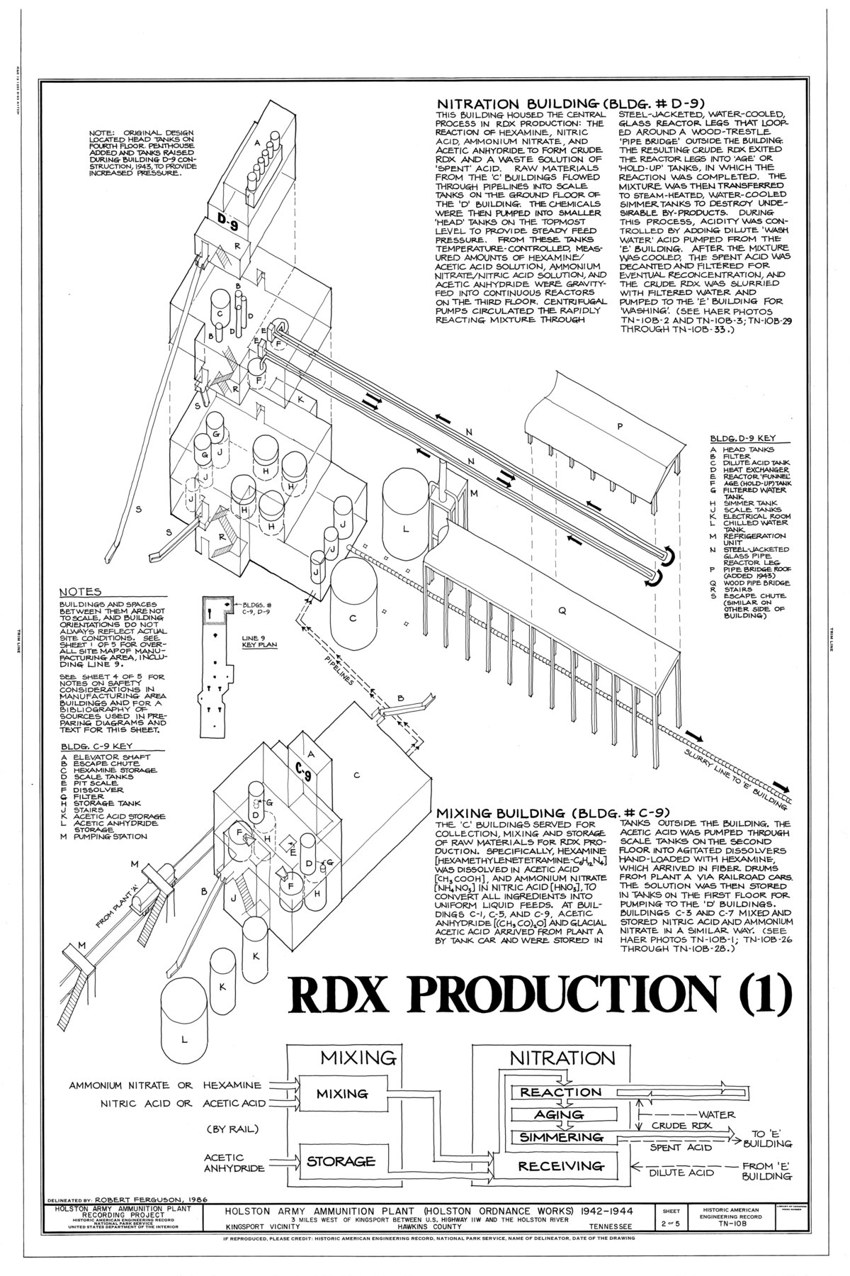 File Rdx Production 1