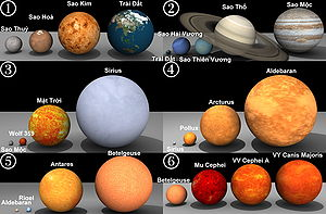 Vi-Star-sizes