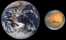 मंगल और पृथ्वी (आकार के अनुपात मे)