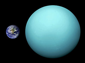 Comparison of the sizes of Uranus and Earth.