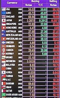 Exchange rates display, seen at Suvarnabhumi I...