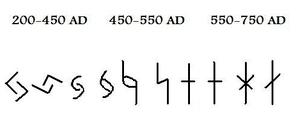 evolution of the j-rune.
