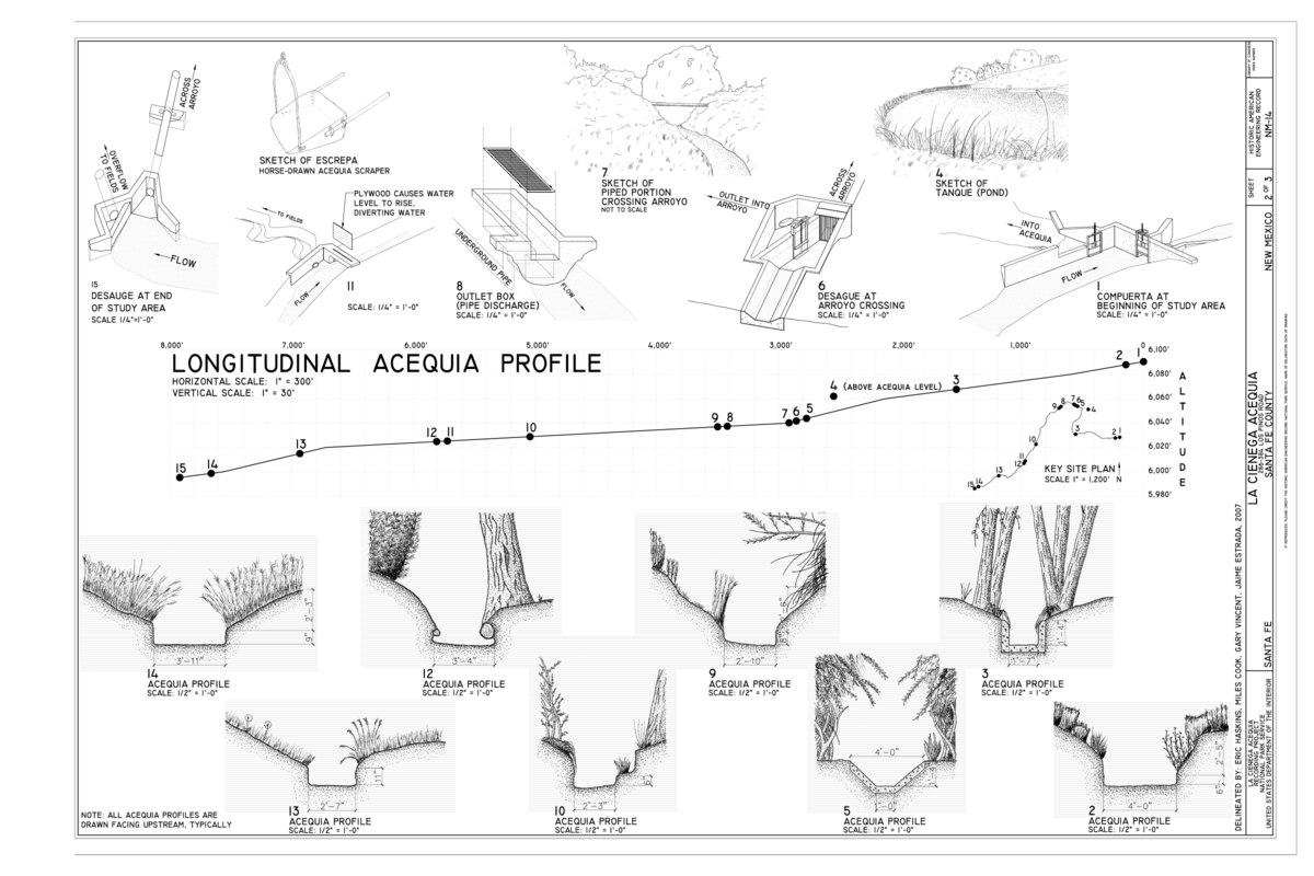 File Longitudinal Acequia Profile