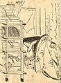 Murasaki Shikibu - Kikuchi Yosai(菊池容斎)