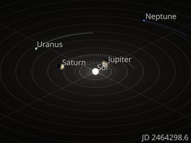 d732bc59d المبيان أداة عرض حركات الكواكب الأربعة الخارجية. تمثل الكريات الصغيرة موقع  كل كوكب في كل 100 أيام جوليان، ابتداء من 21 يناير 2023 (Jovian perihelion)  وتنتهي ...