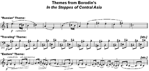 Three main themes from the composition