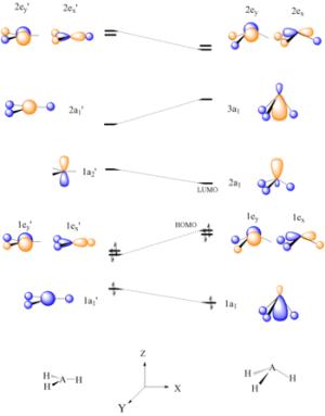 Walsh diagram  Wikipedia