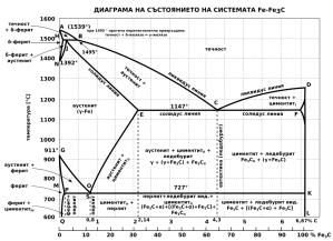 File:FeC diagram metastablepng  Wikimedia Commons