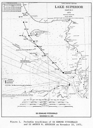Figure 1: Trackline/Course of the SS EDMUND FI...