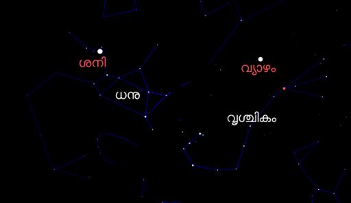 Position of Jupiter and Saturn during September 2019.ml