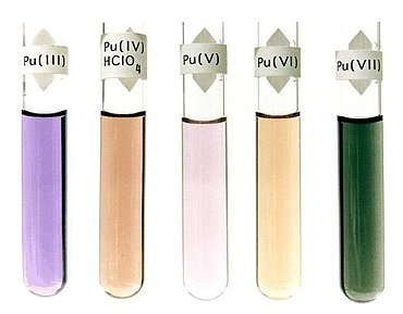 Image showing colors of various oxidation states of Pu in solution on the left and colors of only one Pu oxidation state (IV) on the right in solutions containing different anions.