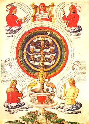 Page from alchemic treatise of Ramon Llull