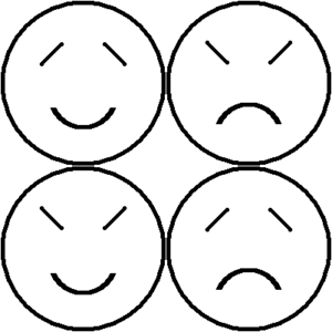 Simple emoticons of the four temperaments cita...