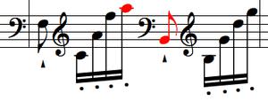 Liszt's La Campanella Étude. The 35-half step ...
