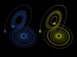 The Lorenz attractor displays chaotic behavior...