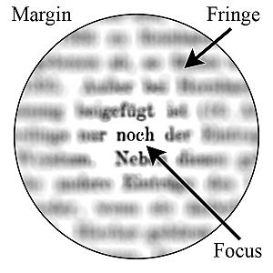English: The spotlight model of attention.
