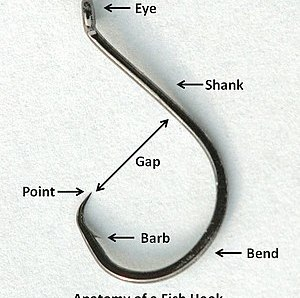 Anatomy of a Fish Hook - Derived from Image:Fi...
