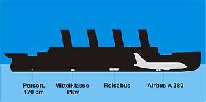 Size Titanic