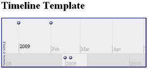 English: timeline example