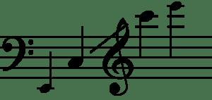 Horn (instrument)