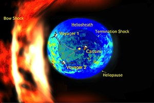 Voyager 1 is currently within the heliosheath ...