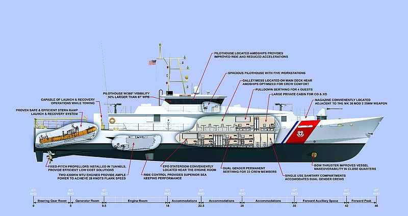 File:Proposed modification to the Damen Stan patrol vessel for the USCG.jpg