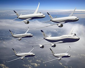 Boeing's commercial aircraft in Boeing Busines...