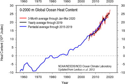 Open thread | Climate Etc
