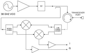 Picture of an electrical circuit diagram