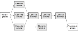 File:DiagramaDeRedepng  Wikimedia Commons