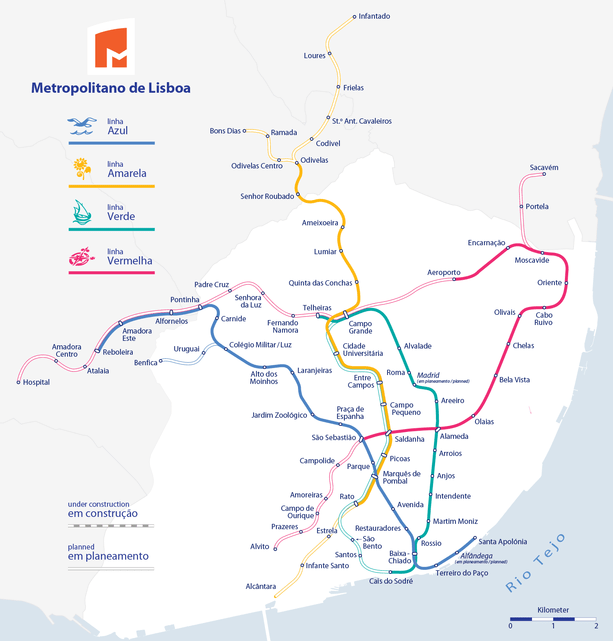 Diagrama da rede do metro de Lisboa