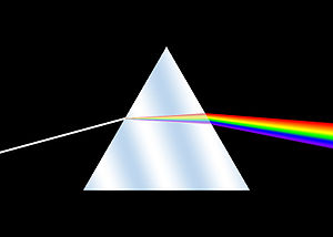 English: Diagram of a dispersion prism...