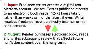 English: One example of a freelance writer aut...